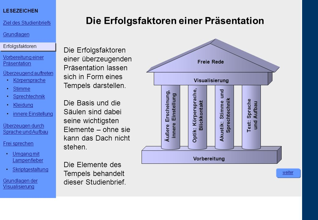 Die Erfolgsfaktoren einer Präsentation