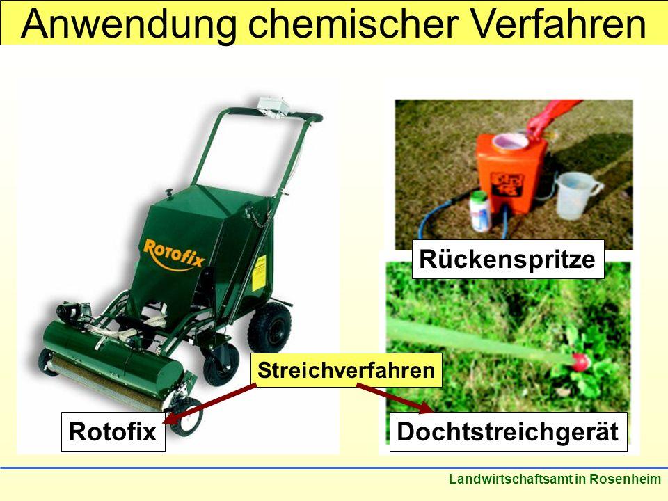Anwendung chemischer Verfahren