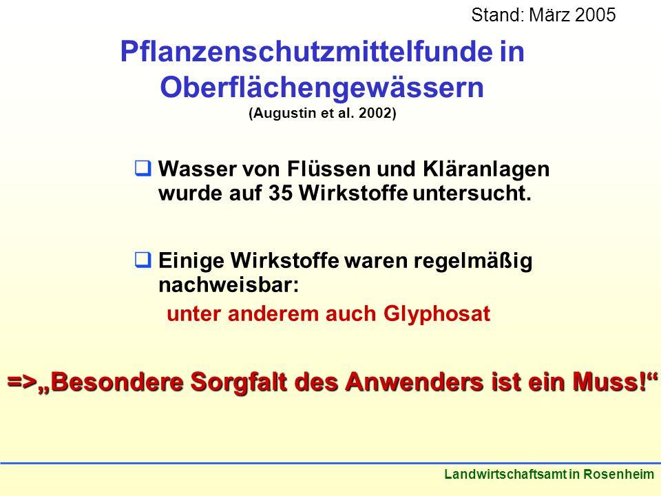 Pflanzenschutzmittelfunde in Oberflächengewässern (Augustin et al