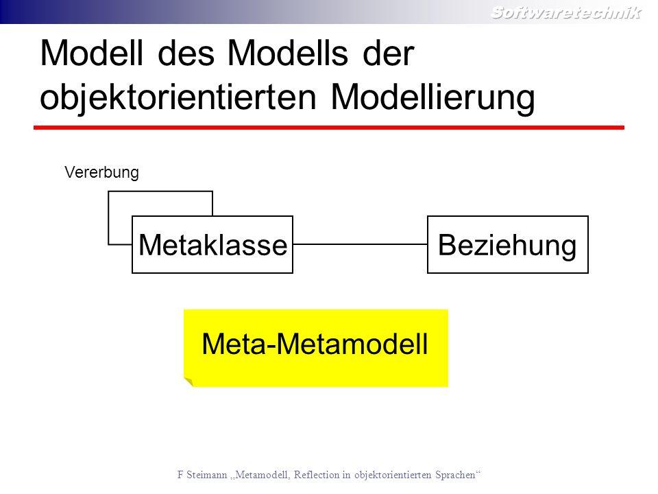Modell des Modells der objektorientierten Modellierung