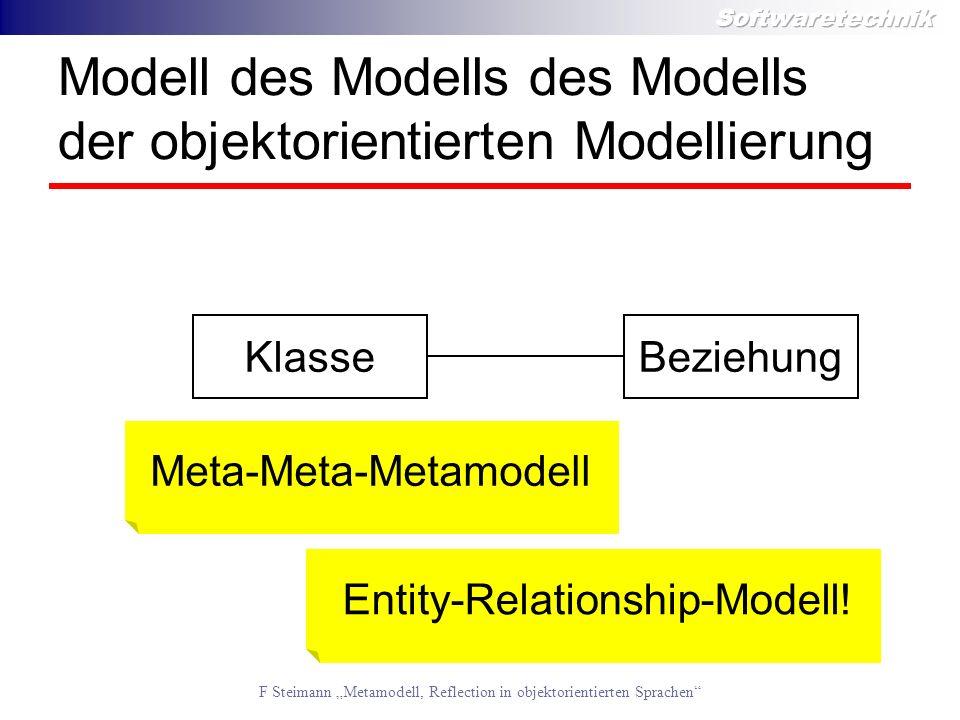 Modell des Modells des Modells der objektorientierten Modellierung