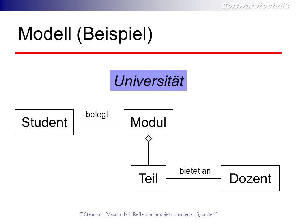 Modell (Beispiel) Universität Student Modul Teil Dozent belegt