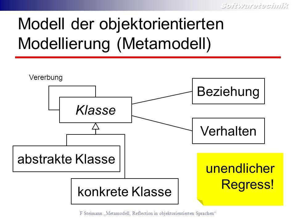 Modell der objektorientierten Modellierung (Metamodell)