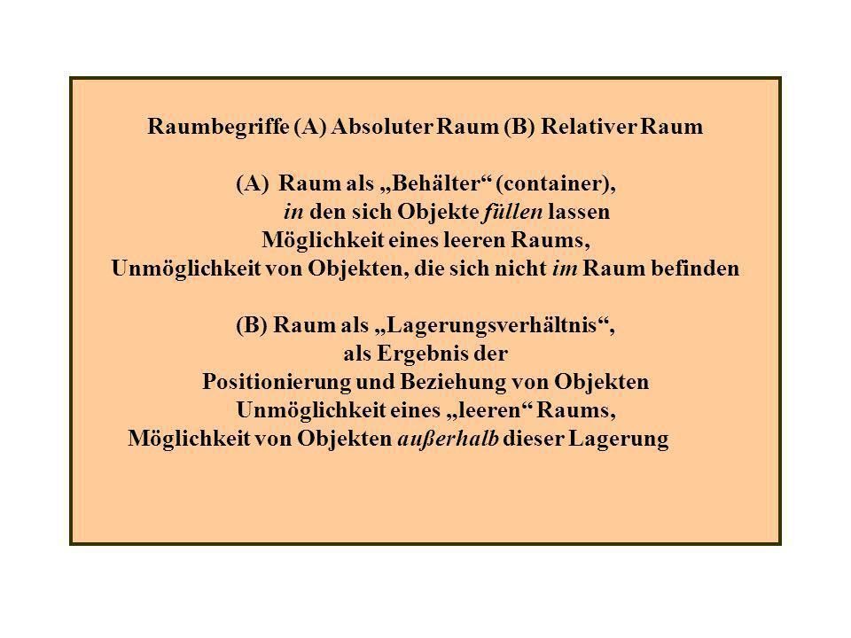 Raumbegriffe (A) Absoluter Raum (B) Relativer Raum