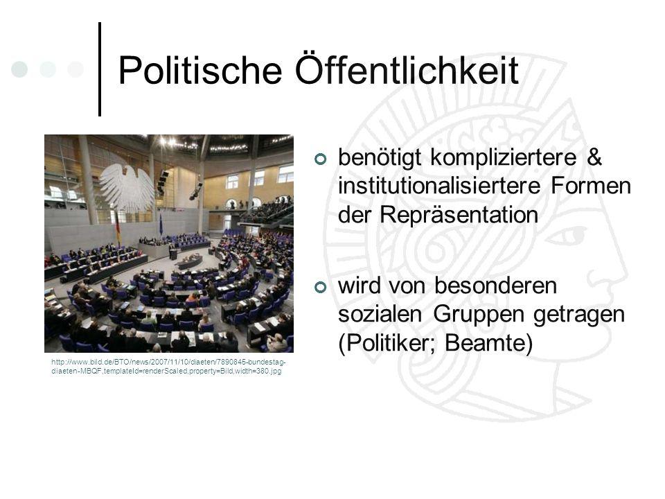 Politische Öffentlichkeit