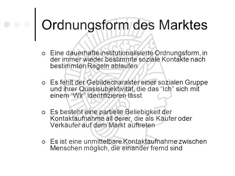 Ordnungsform des Marktes