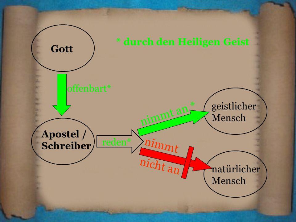 nimmt an * nimmt nicht an * durch den Heiligen Geist Gott offenbart*