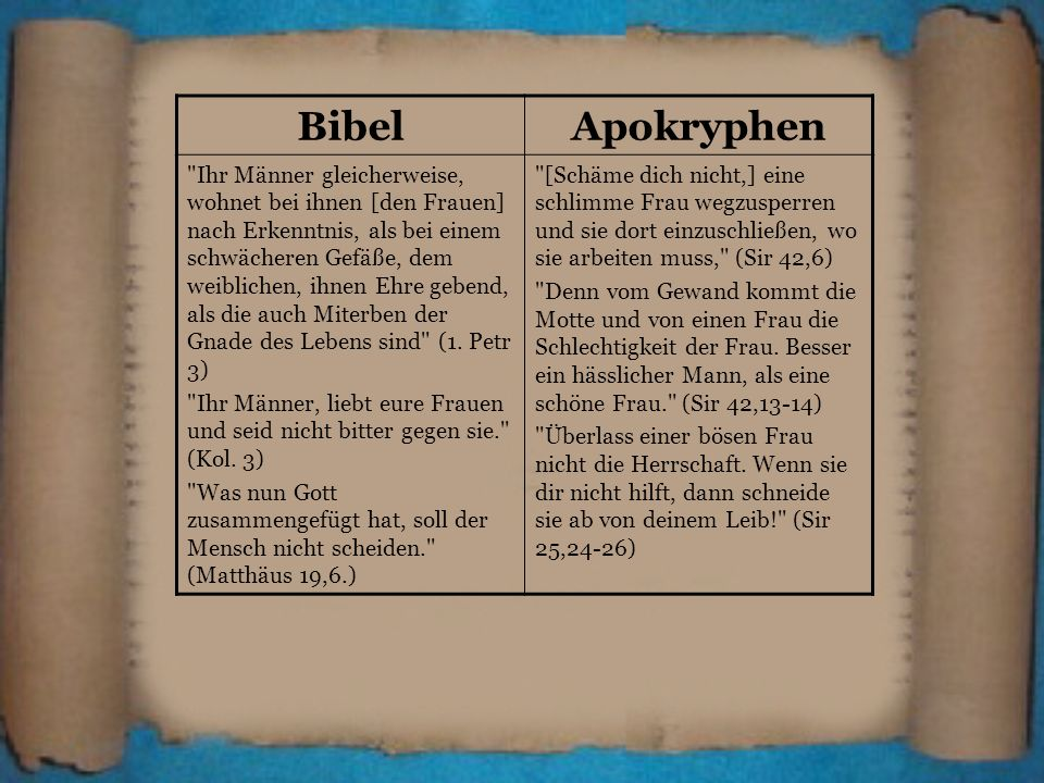 Bibel Apokryphen.
