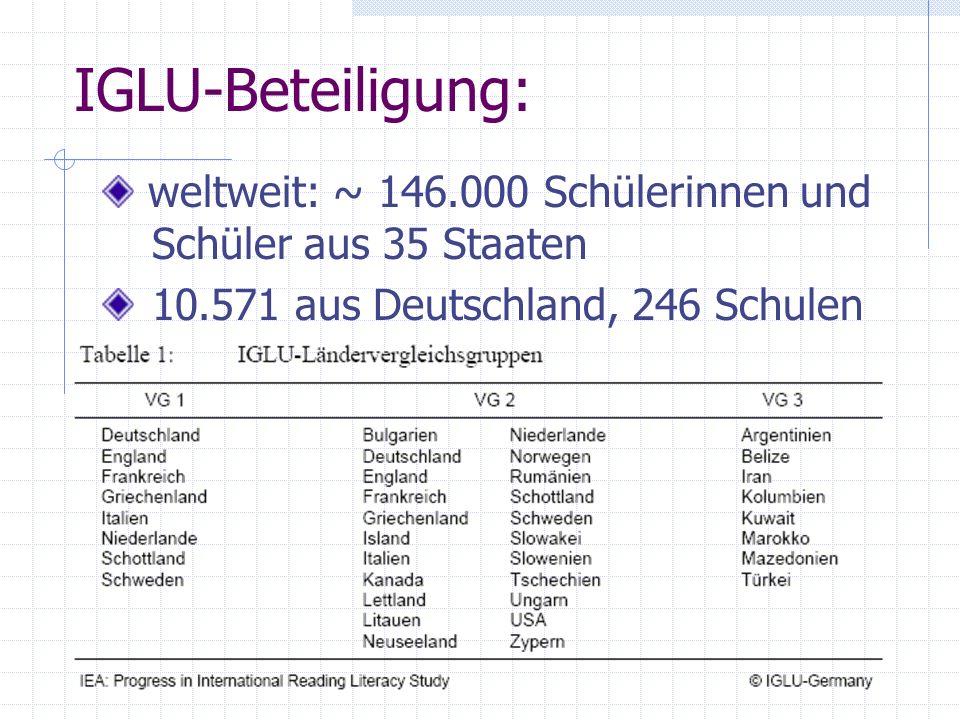 IGLU-Beteiligung: weltweit: ~ 146.000 Schülerinnen und Schüler aus 35 Staaten.