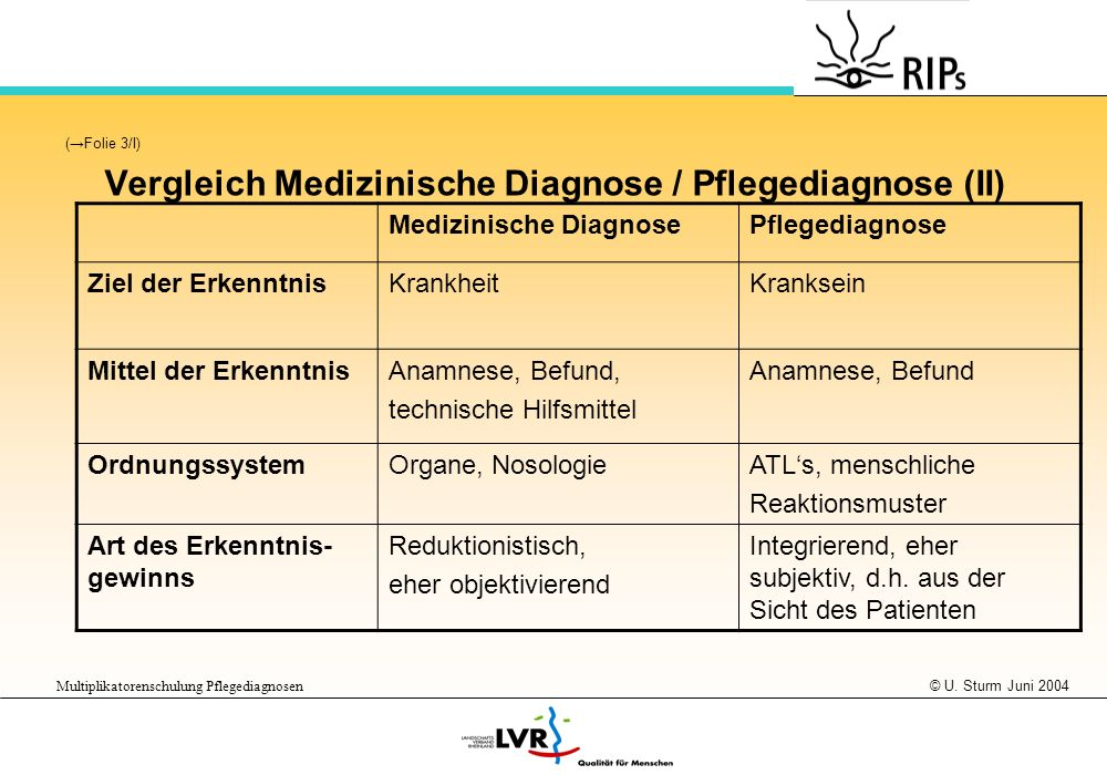 Vergleich Medizinische Diagnose / Pflegediagnose (II)