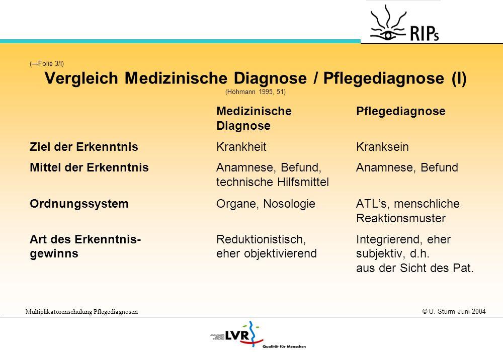Vergleich Medizinische Diagnose / Pflegediagnose (I)
