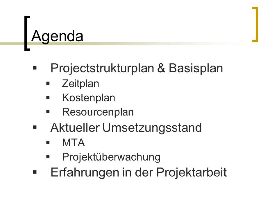 Agenda Projectstrukturplan & Basisplan Aktueller Umsetzungsstand