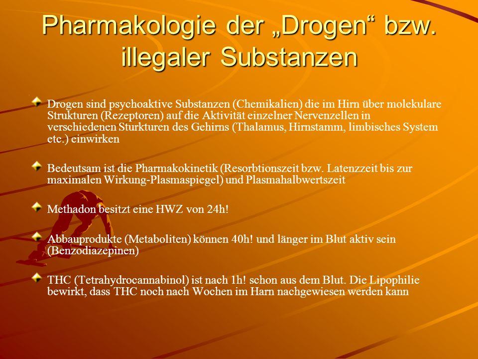 """Pharmakologie der """"Drogen bzw. illegaler Substanzen"""