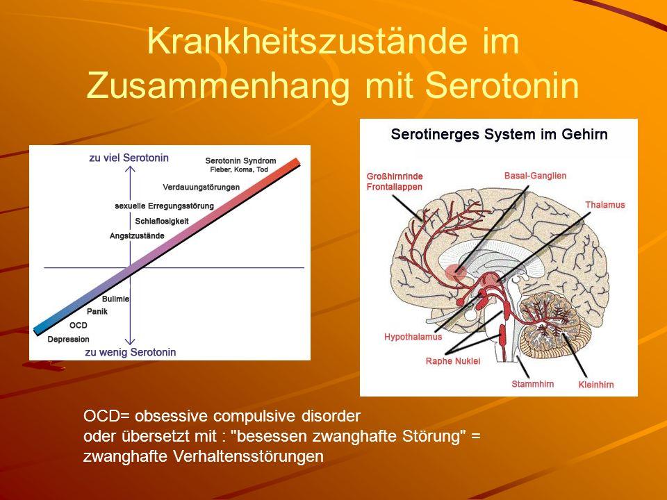 Krankheitszustände im Zusammenhang mit Serotonin