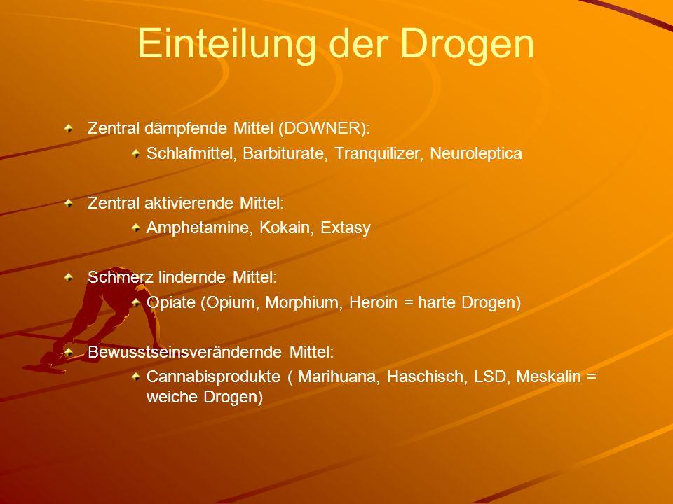 Einteilung der Drogen Zentral dämpfende Mittel (DOWNER):
