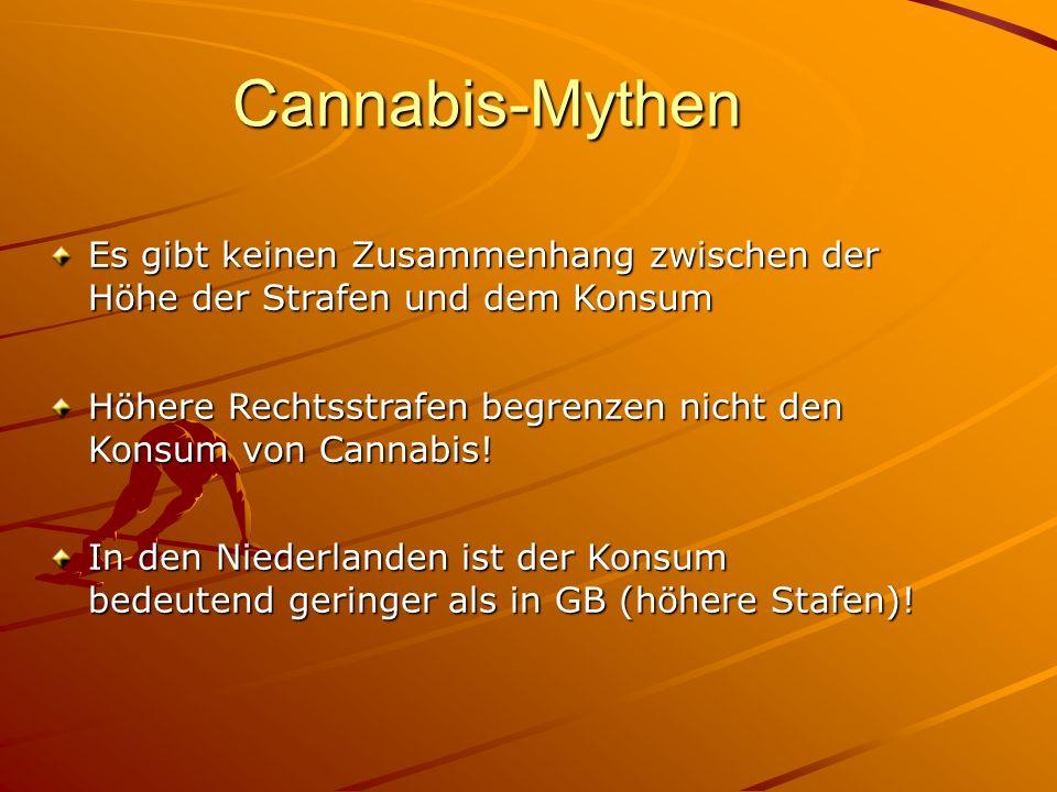 Cannabis-Mythen Es gibt keinen Zusammenhang zwischen der Höhe der Strafen und dem Konsum.