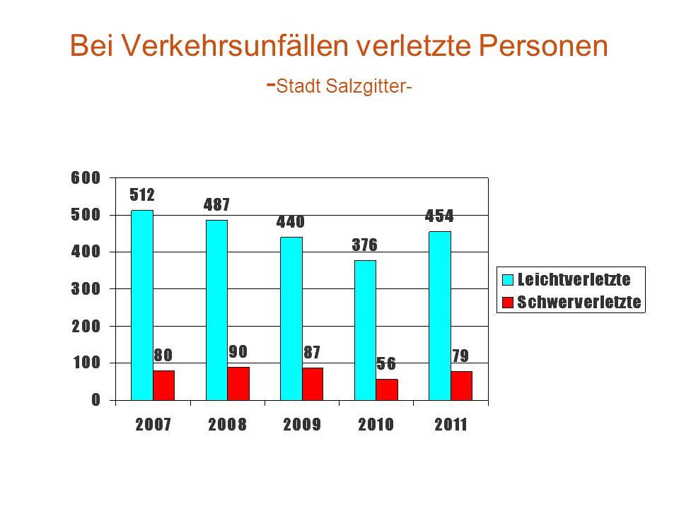 Bei Verkehrsunfällen verletzte Personen -Stadt Salzgitter-