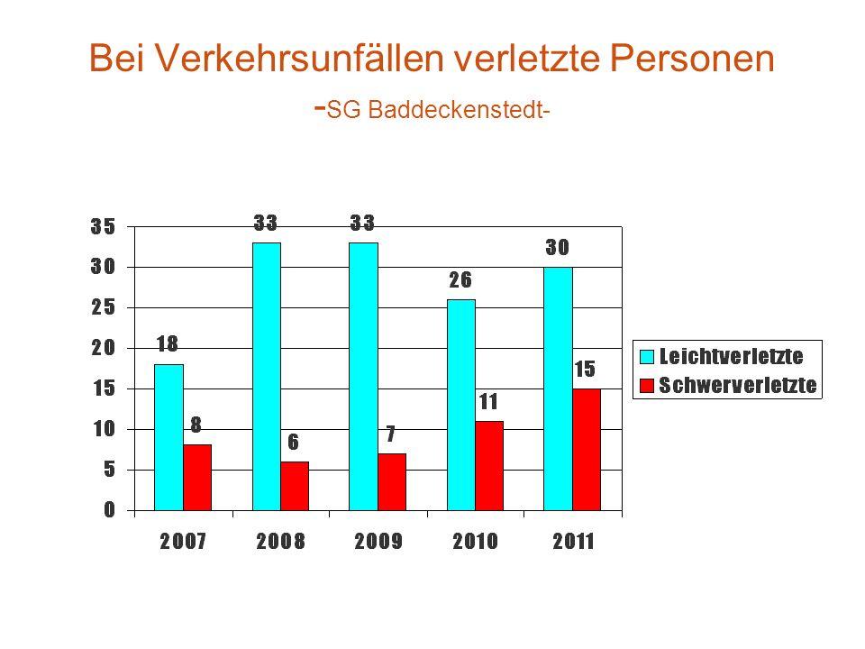 Bei Verkehrsunfällen verletzte Personen -SG Baddeckenstedt-