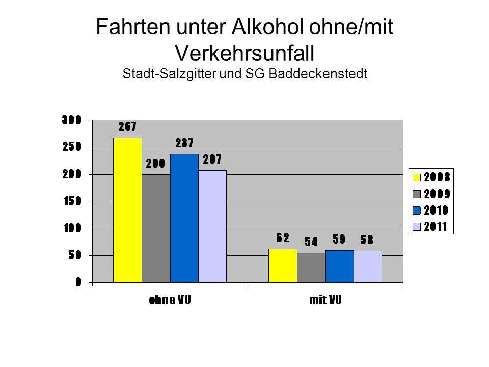 Fahrten unter Alkohol ohne/mit Verkehrsunfall Stadt-Salzgitter und SG Baddeckenstedt