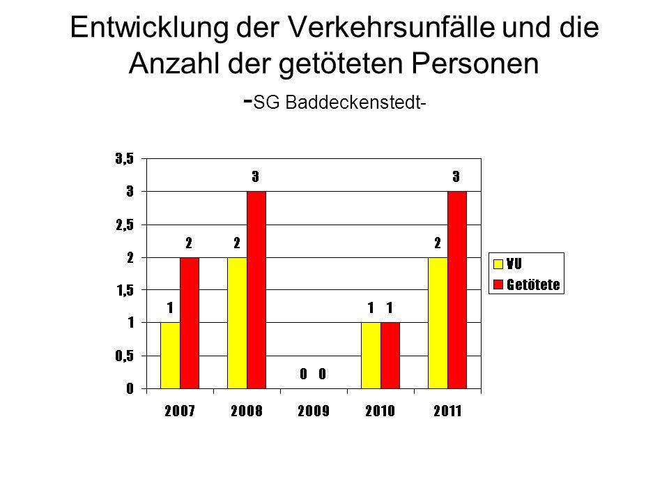 Entwicklung der Verkehrsunfälle und die Anzahl der getöteten Personen -SG Baddeckenstedt-