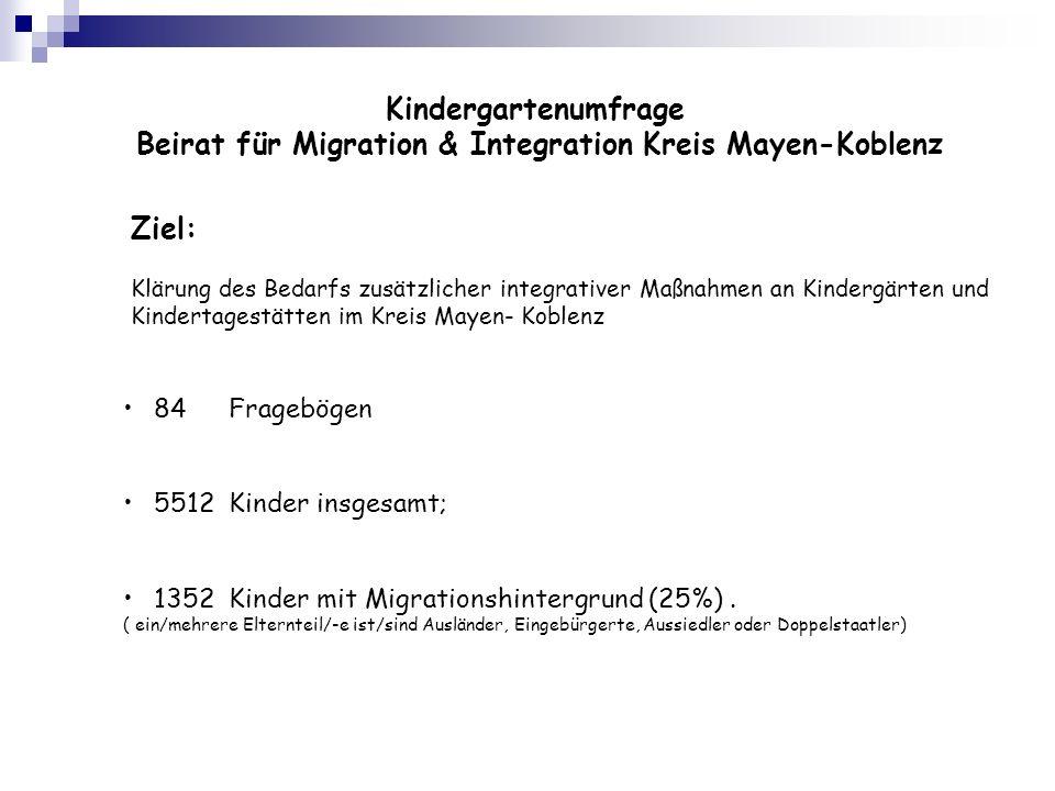 Beirat für Migration & Integration Kreis Mayen-Koblenz