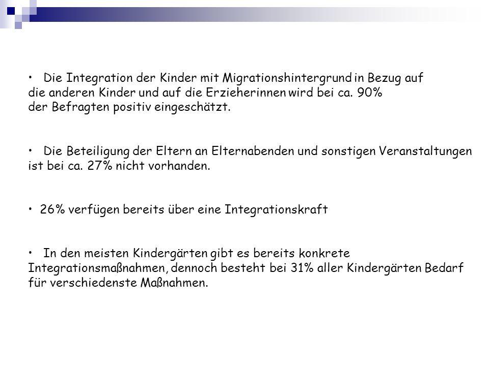 Die Integration der Kinder mit Migrationshintergrund in Bezug auf