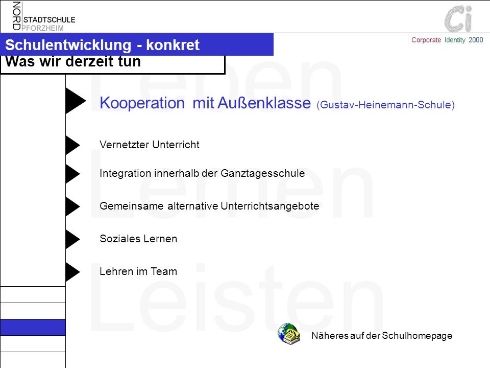 Kooperation mit Außenklasse (Gustav-Heinemann-Schule)