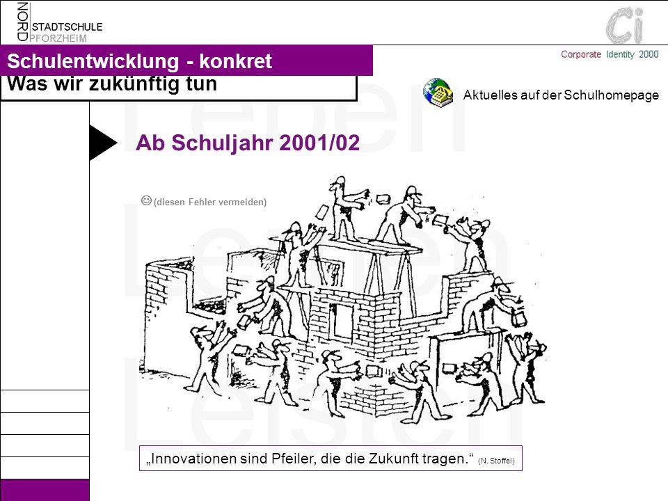 Ab Schuljahr 2001/02 Lehren und Lernen Schulentwicklung - konkret