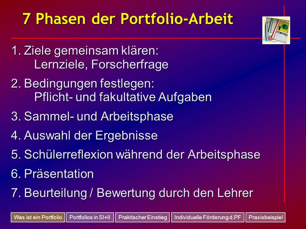 7 Phasen der Portfolio-Arbeit