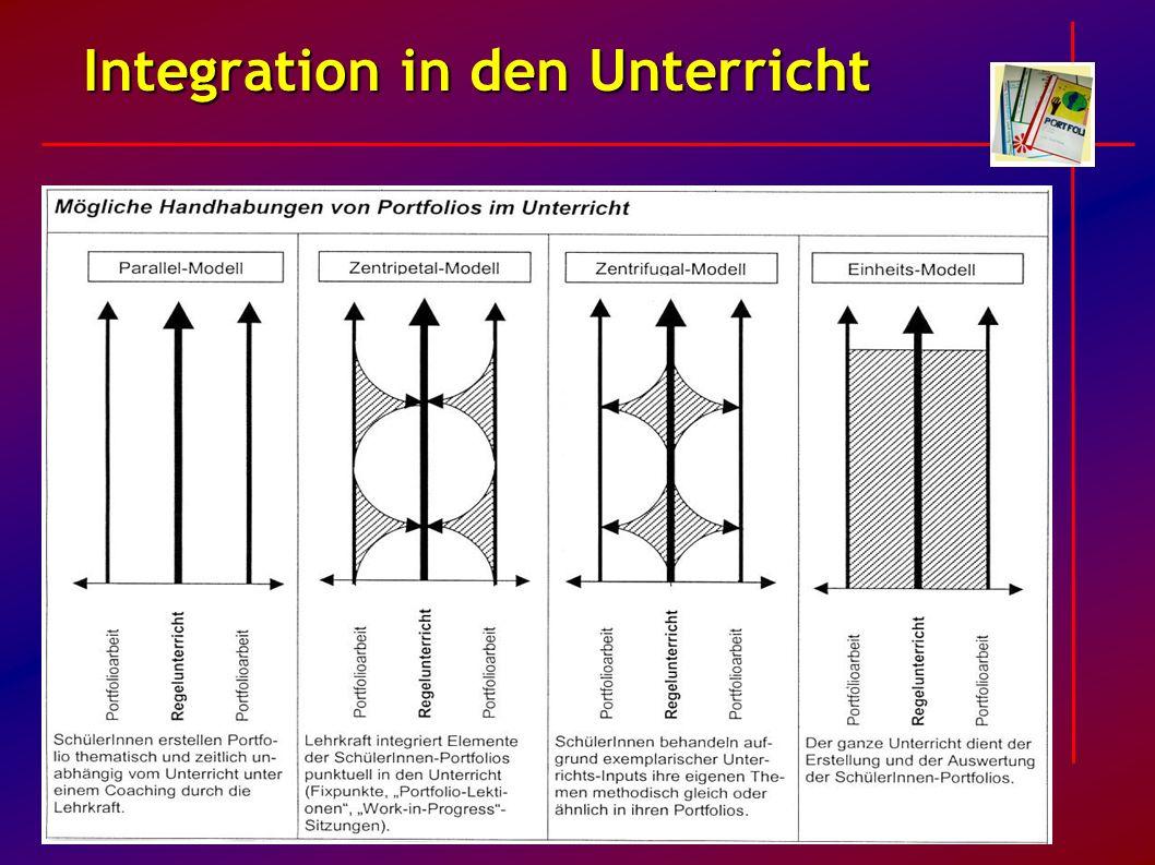 Integration in den Unterricht