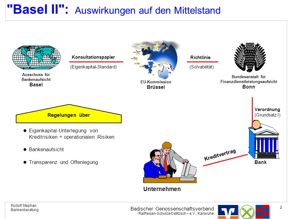 Basel II : Auswirkungen auf den Mittelstand
