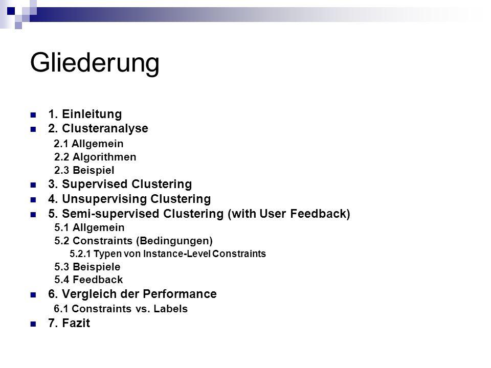 Gliederung 1. Einleitung 2. Clusteranalyse 2.1 Allgemein