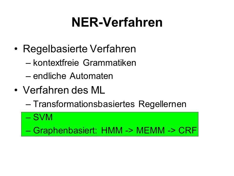 NER-Verfahren Regelbasierte Verfahren Verfahren des ML