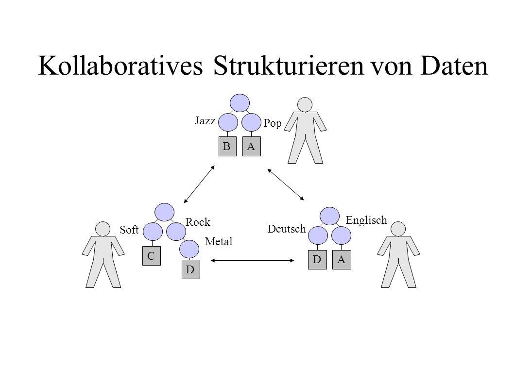 Kollaboratives Strukturieren von Daten