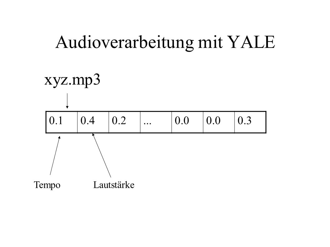 Audioverarbeitung mit YALE