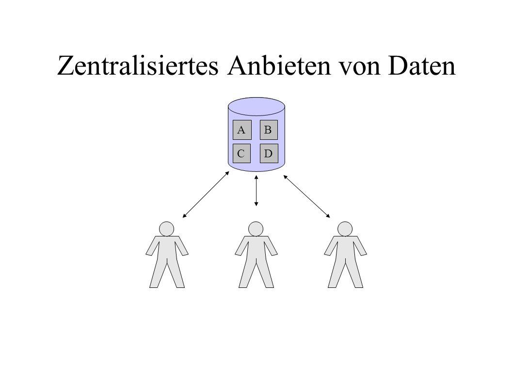 Zentralisiertes Anbieten von Daten