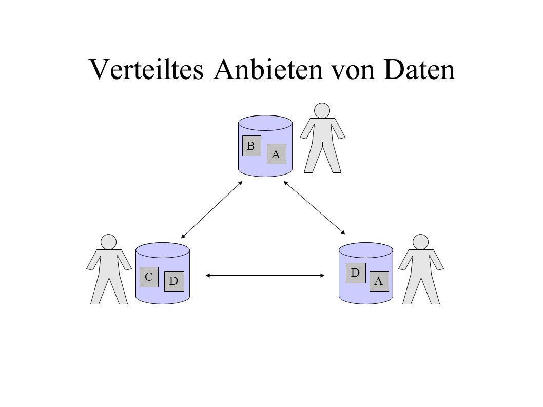 Verteiltes Anbieten von Daten