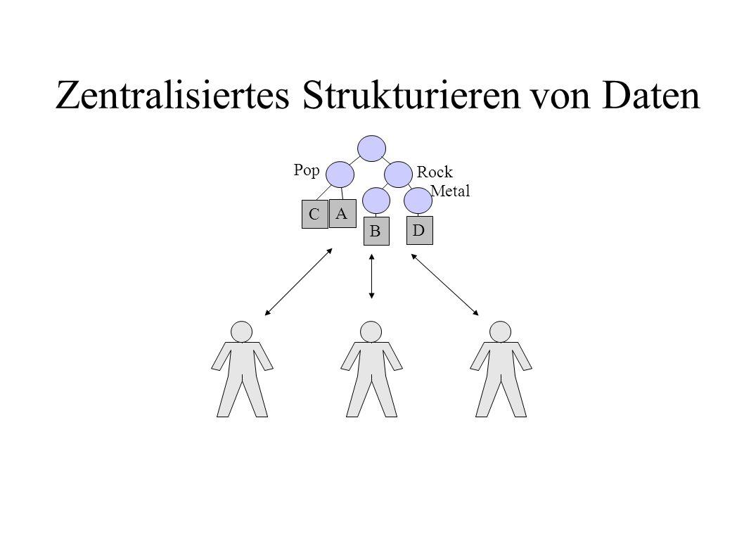 Zentralisiertes Strukturieren von Daten