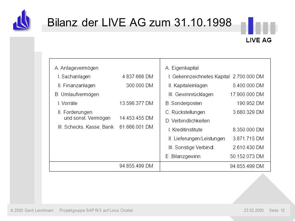 Bilanz der LIVE AG zum 31.10.1998 LIVE AG A. Anlagevermögen