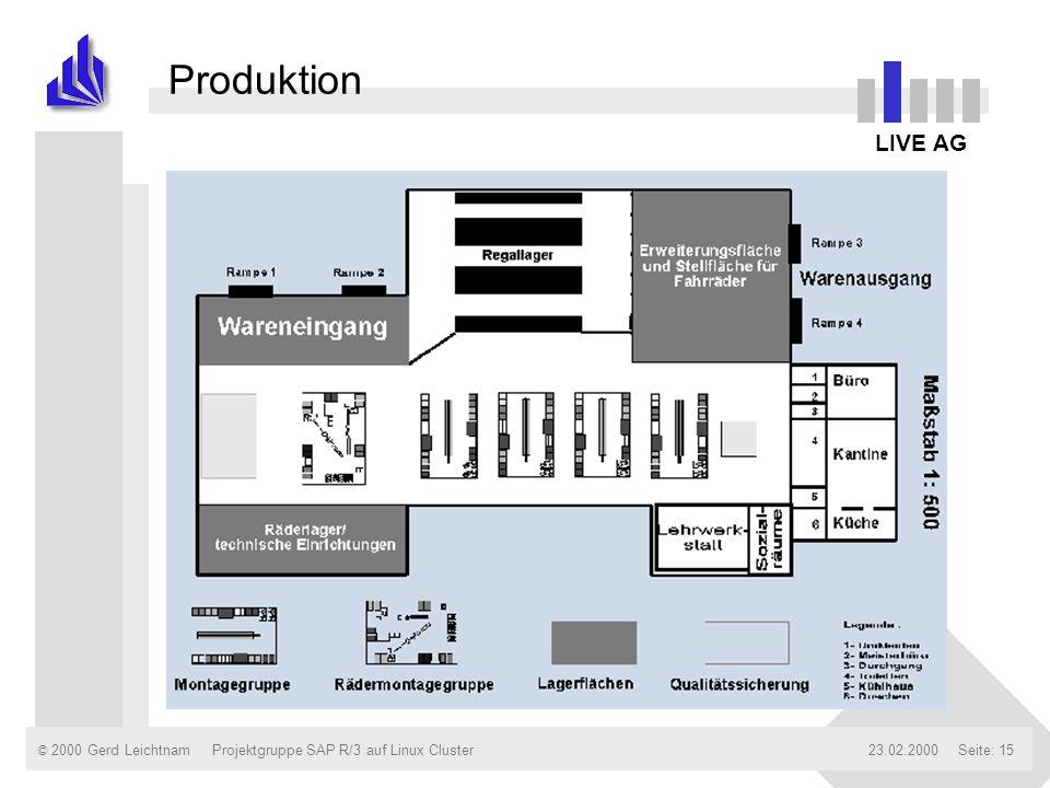 Produktion LIVE AG Projektgruppe SAP R/3 auf Linux Cluster 23.02.2000
