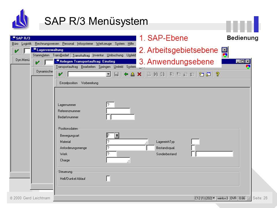 SAP R/3 Menüsystem 1. SAP-Ebene 2. Arbeitsgebietsebene