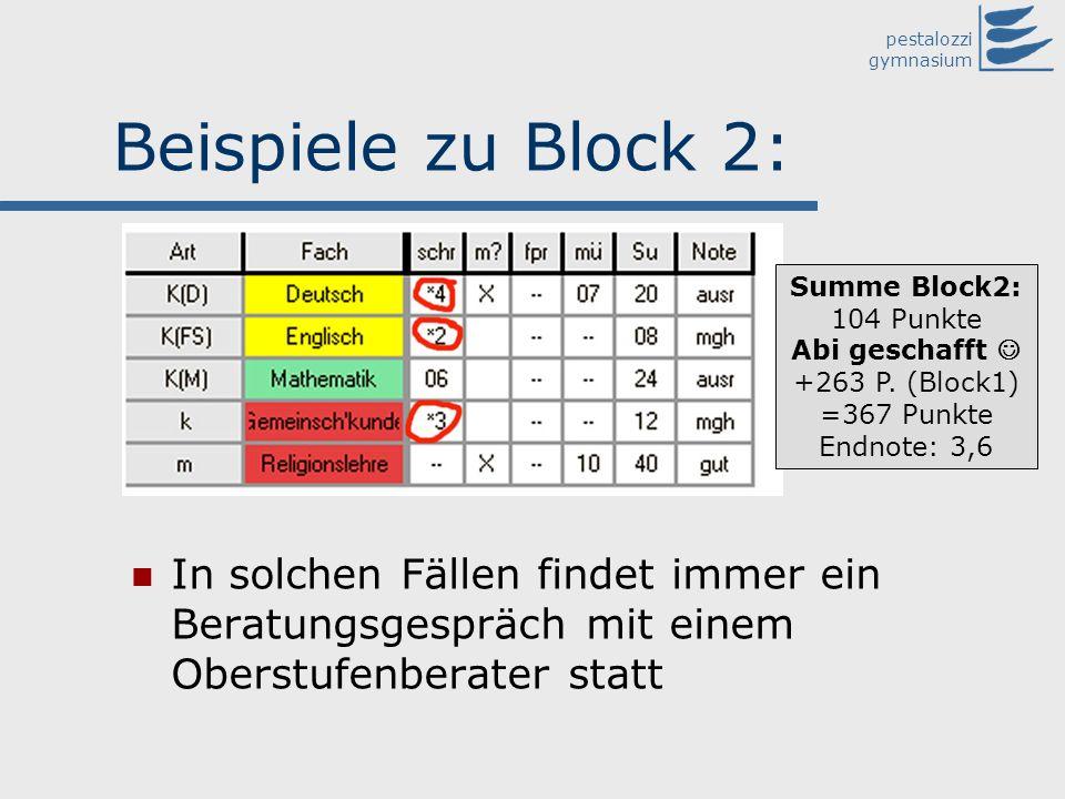 Beispiele zu Block 2: Summe Block2: - 64 Punkte. 36 fehlen. also 9 Punkte. in Religion nötig. (2•4+1•7):3.