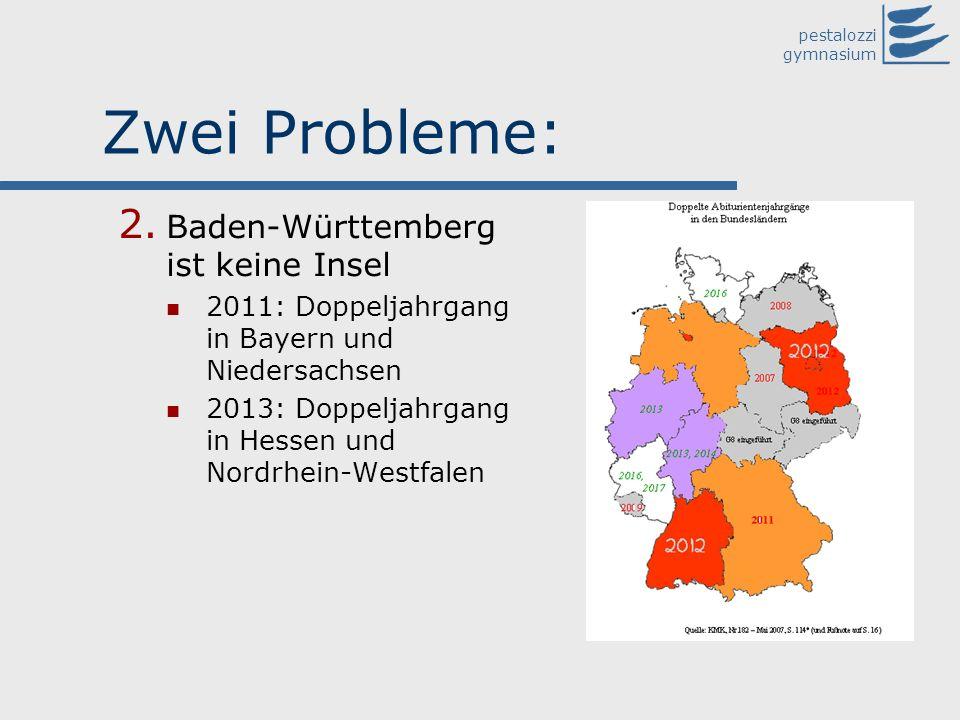 Zwei Probleme: Baden-Württemberg ist keine Insel