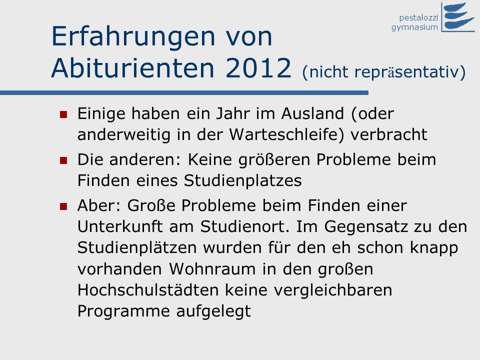 Erfahrungen von Abiturienten 2012 (nicht repräsentativ)