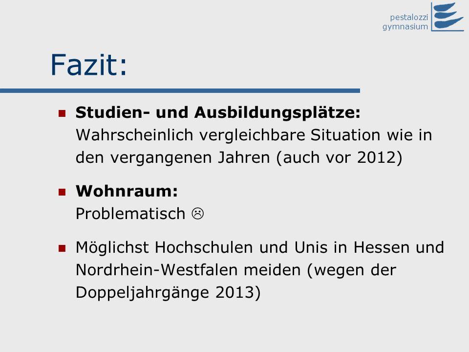 Fazit: Studien- und Ausbildungsplätze: Wahrscheinlich vergleichbare Situation wie in den vergangenen Jahren (auch vor 2012)