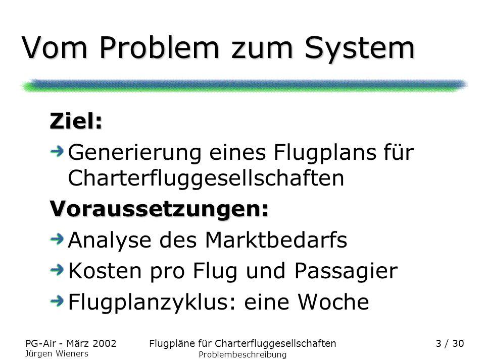 Vom Problem zum System Ziel: