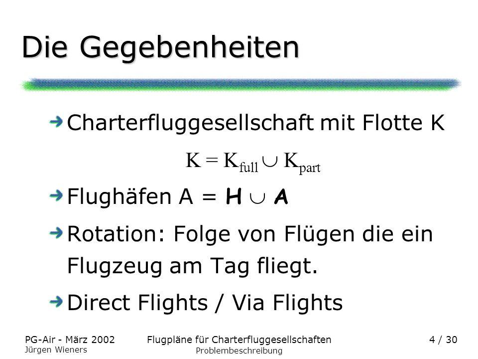 Die Gegebenheiten Charterfluggesellschaft mit Flotte K