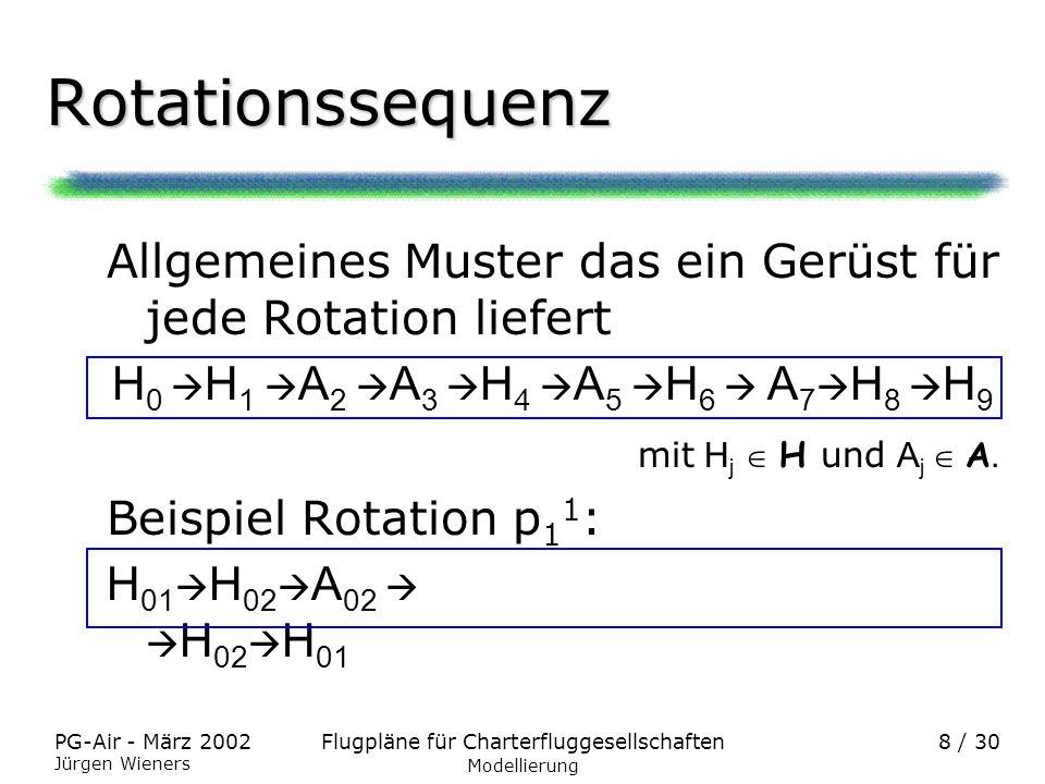 Rotationssequenz Allgemeines Muster das ein Gerüst für jede Rotation liefert. H0 H1 A2 A3 H4 A5 H6  A7H8 H9.