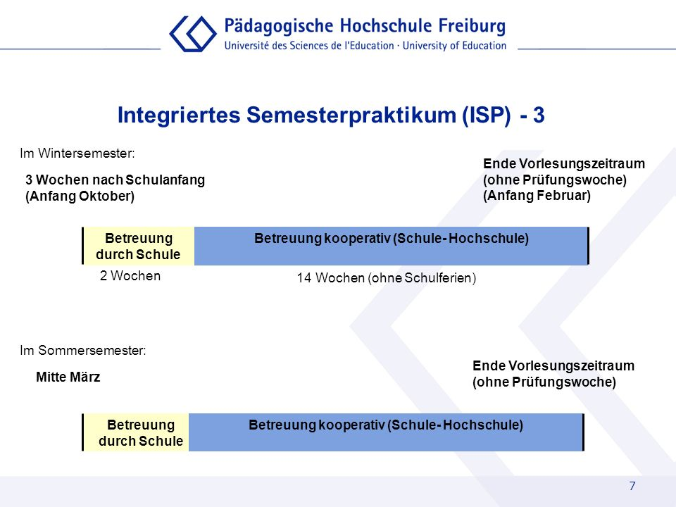 Integriertes Semesterpraktikum (ISP) - 3
