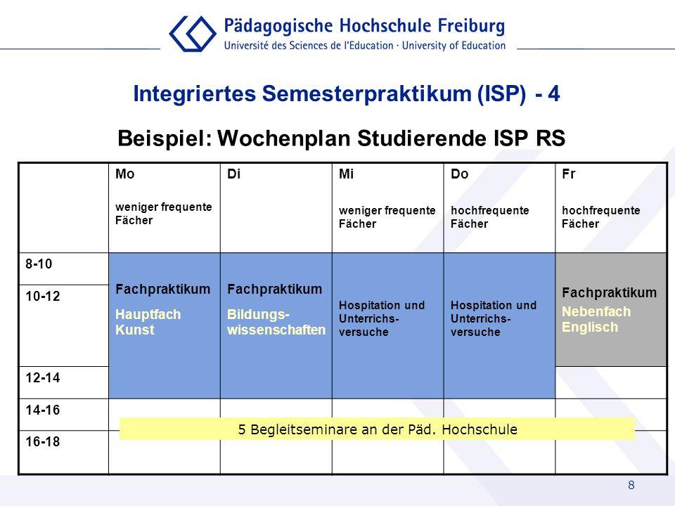 Beispiel: Wochenplan Studierende ISP RS